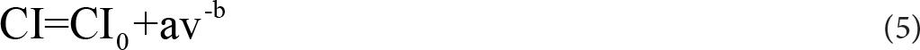 CST2018-115-MayoUSA_F8
