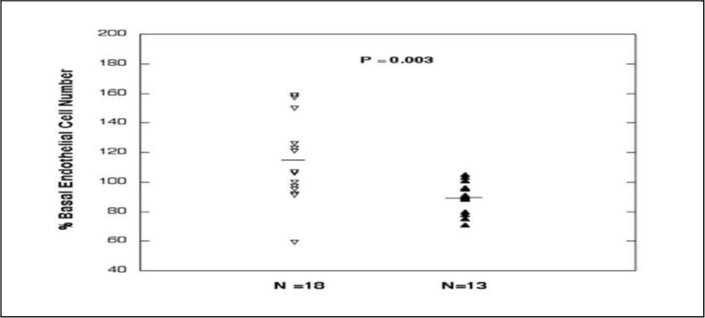 EDMJ - Mark B Zimering-F1