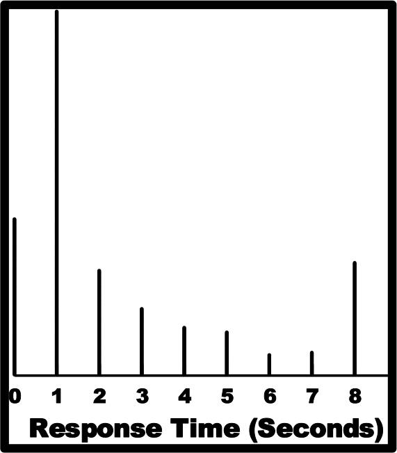 Mind Genomics-010-ASMHS Journal_F3