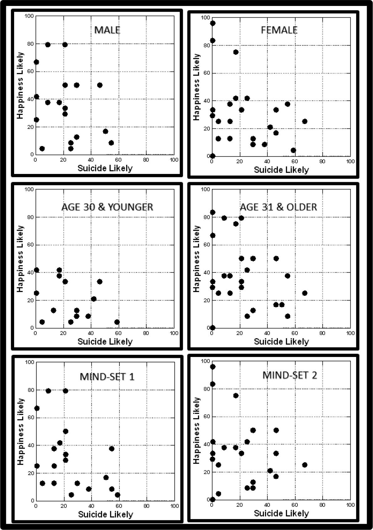 Mind Genomics-015 - ASMHS Journal_F3