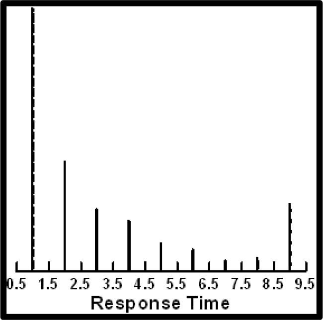 Mind Genomics-017 - JDST Journal_F2