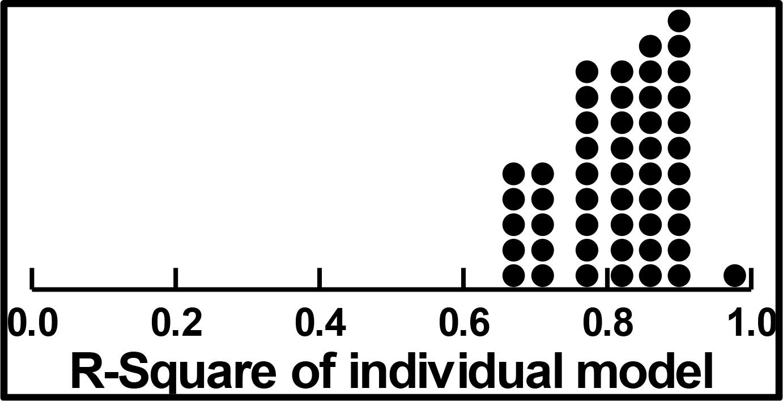 Mind Genomics-019 - JPPR Journal_F3